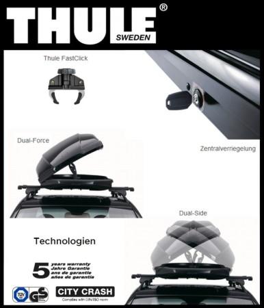 thule-technologien